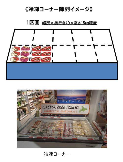 冷凍コーナー陳列イメージ